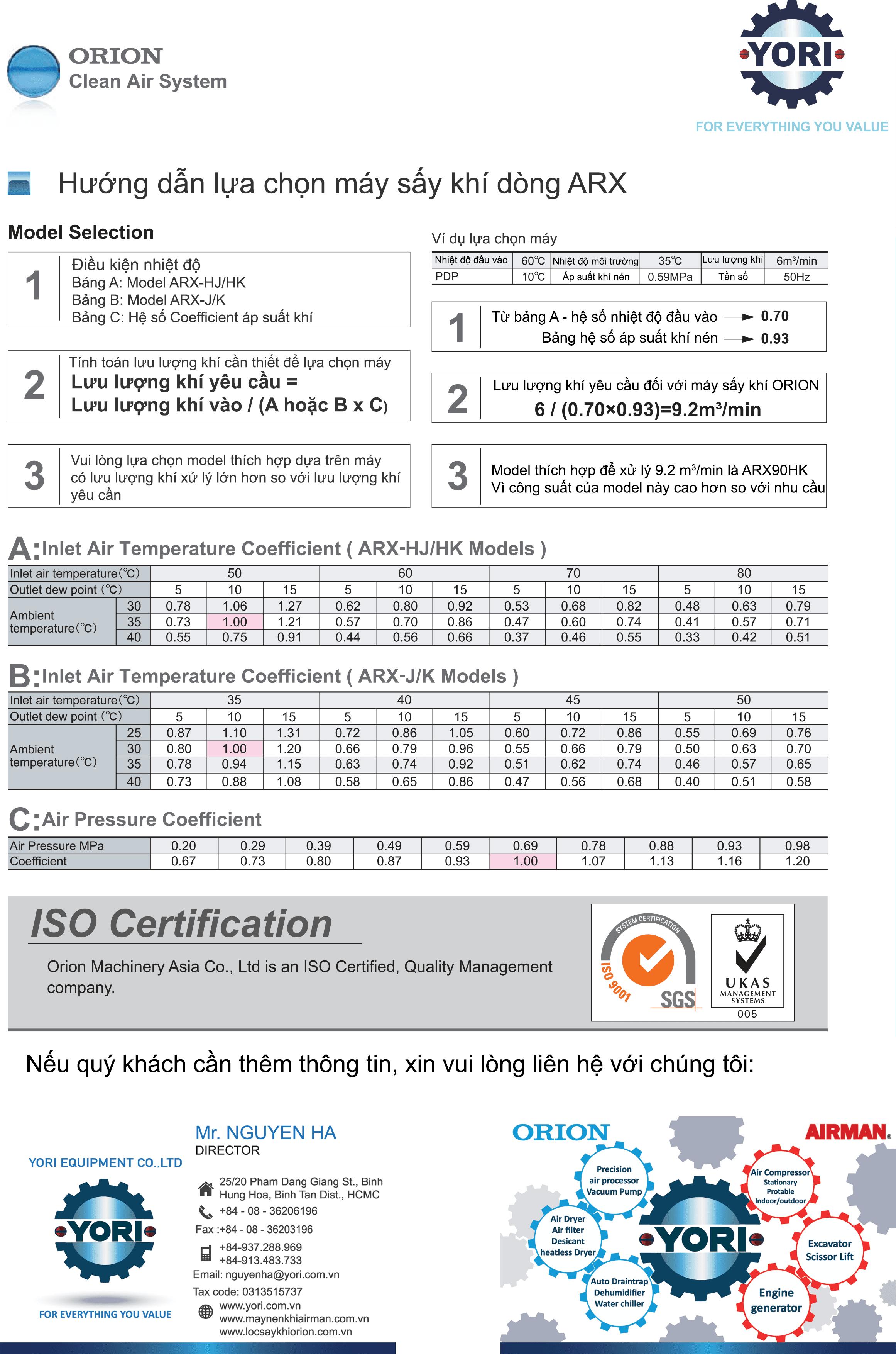 lua-chon-may-say-khi-locsaykhiorion.com.vn
